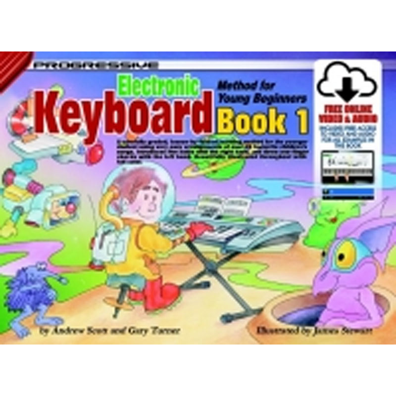how to play keyboard by ear